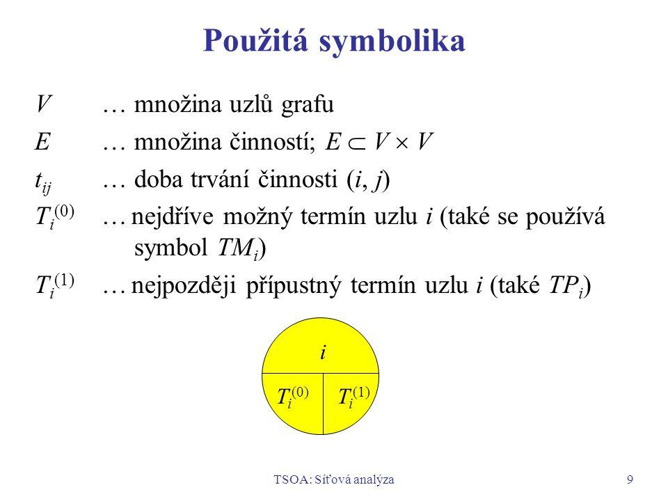Použitá symbolika V … množina uzlů grafu