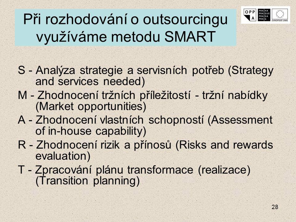 Při rozhodování o outsourcingu využíváme metodu SMART