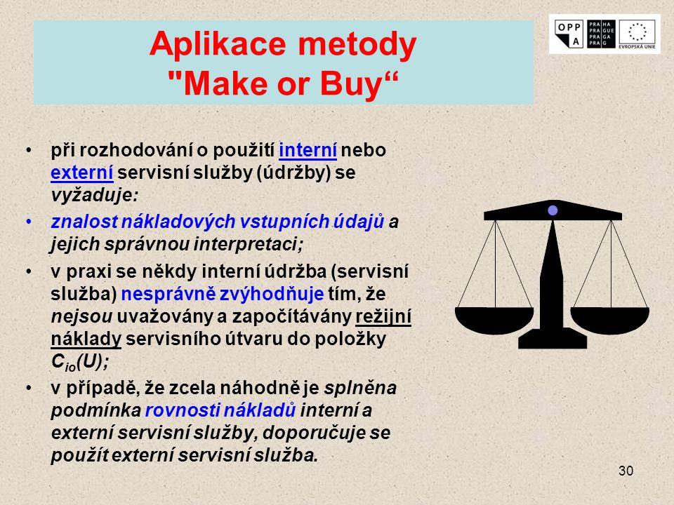 Aplikace metody Make or Buy