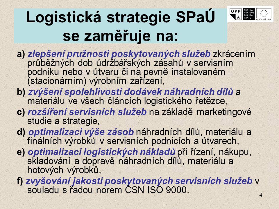 Logistická strategie SPaÚ se zaměřuje na: