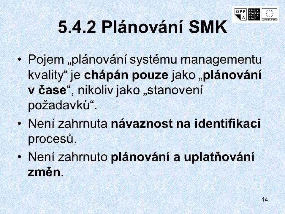 """5.4.2 Plánování SMK Pojem """"plánování systému managementu kvality je chápán pouze jako """"plánování v čase , nikoliv jako """"stanovení požadavků ."""