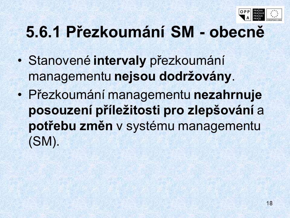 5.6.1 Přezkoumání SM - obecně