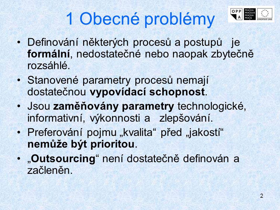1 Obecné problémy Definování některých procesů a postupů je formální, nedostatečné nebo naopak zbytečně rozsáhlé.