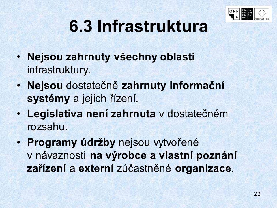 6.3 Infrastruktura Nejsou zahrnuty všechny oblasti infrastruktury.