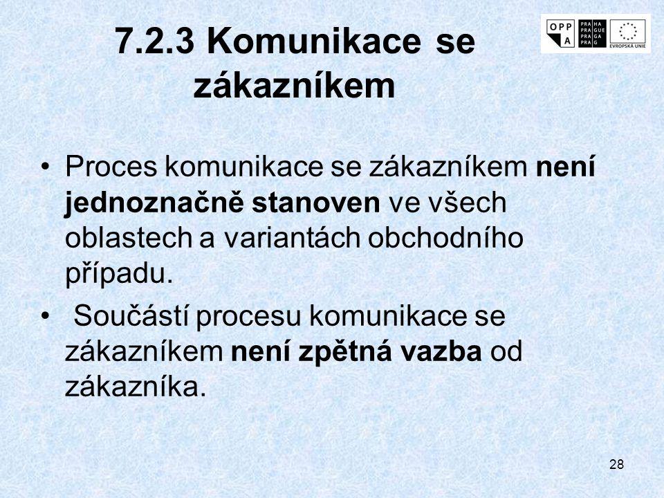 7.2.3 Komunikace se zákazníkem