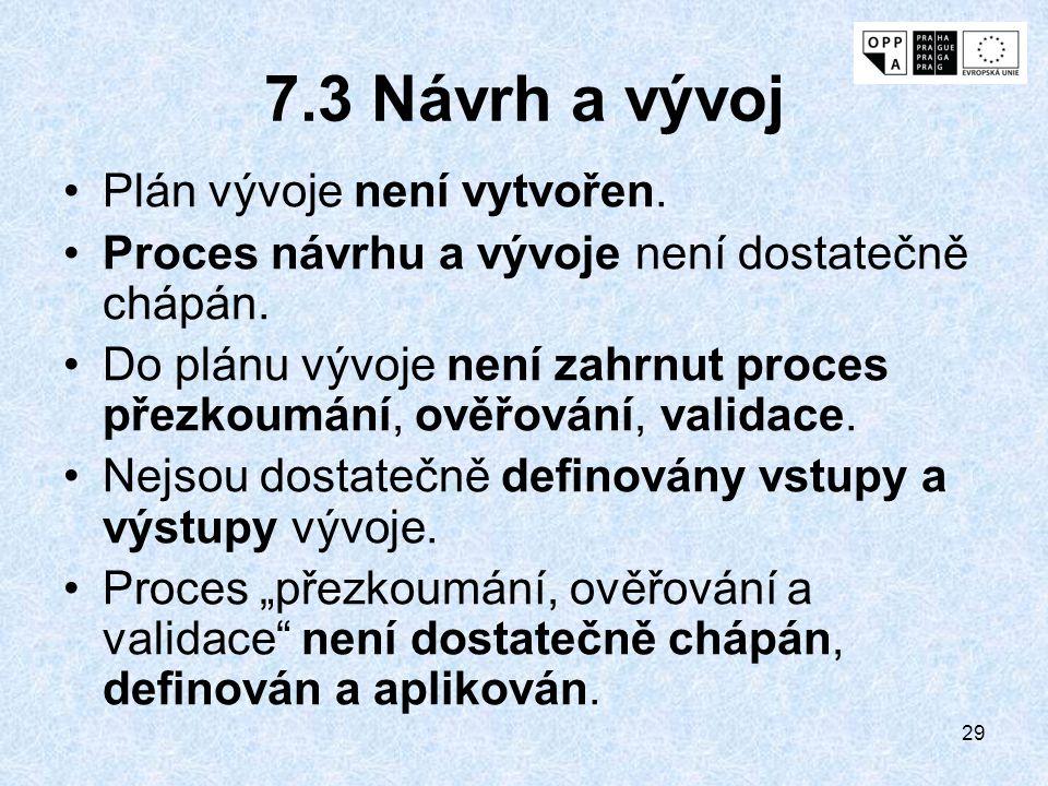 7.3 Návrh a vývoj Plán vývoje není vytvořen.