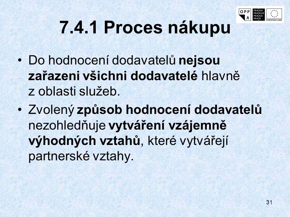 7.4.1 Proces nákupu Do hodnocení dodavatelů nejsou zařazeni všichni dodavatelé hlavně z oblasti služeb.