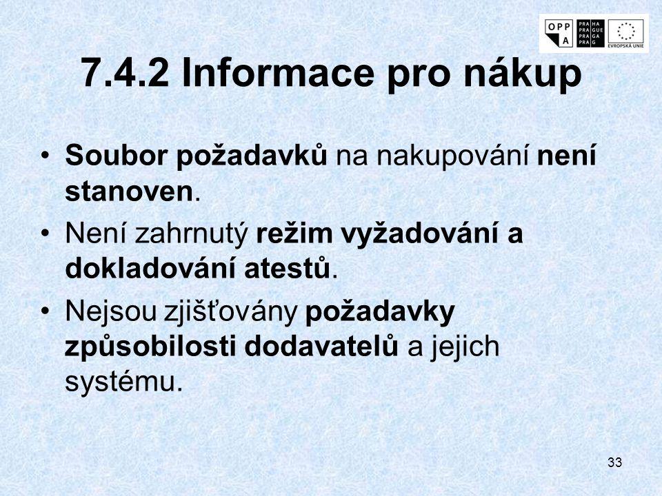7.4.2 Informace pro nákup Soubor požadavků na nakupování není stanoven. Není zahrnutý režim vyžadování a dokladování atestů.