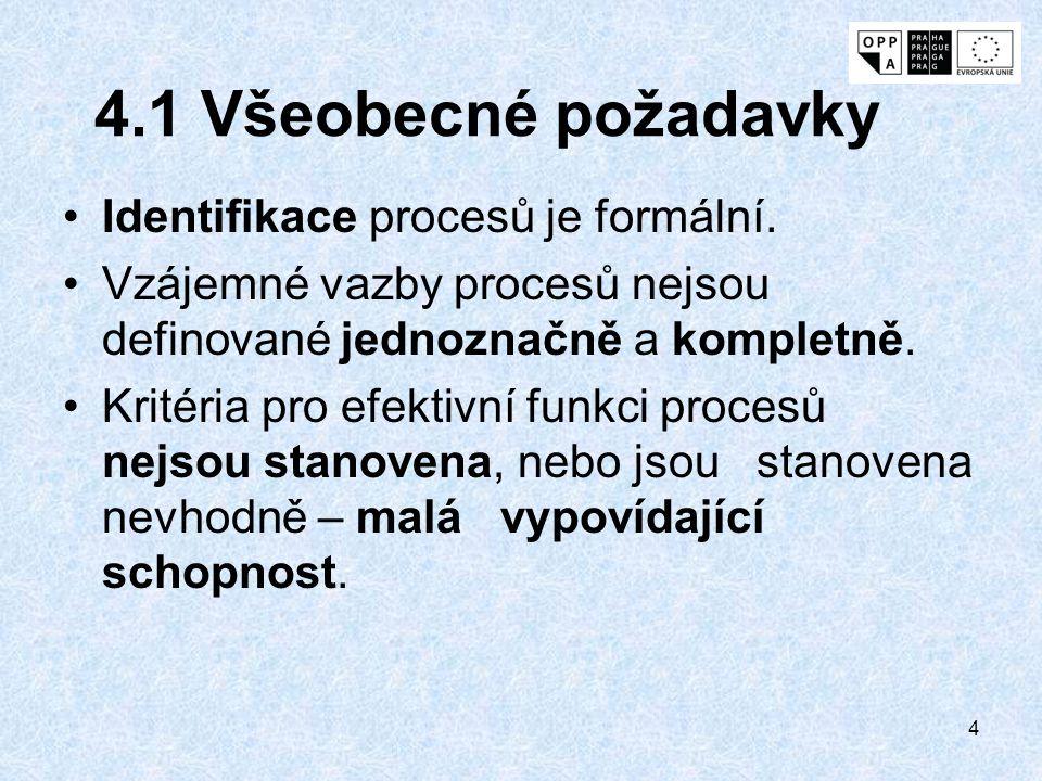 4.1 Všeobecné požadavky Identifikace procesů je formální.
