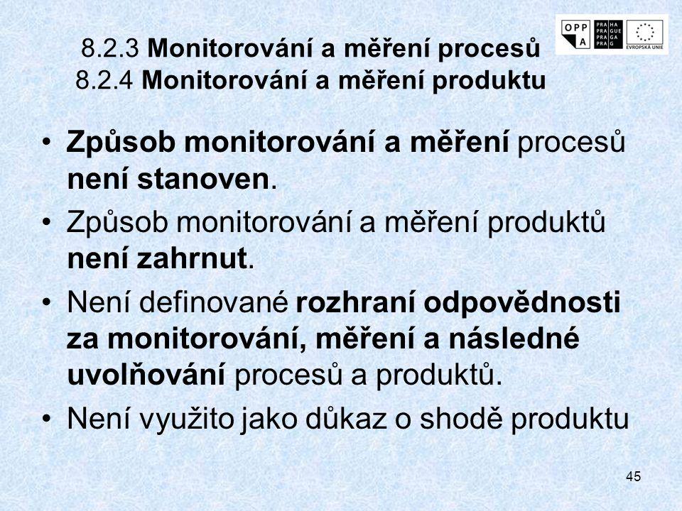 Způsob monitorování a měření procesů není stanoven.