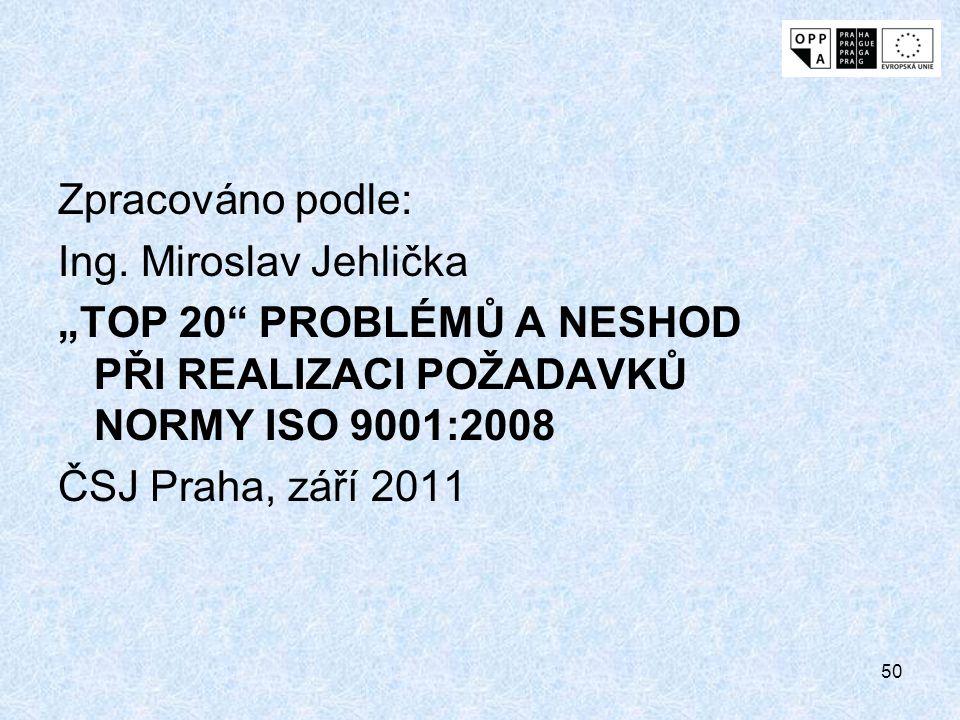 """Zpracováno podle: Ing. Miroslav Jehlička. """"TOP 20 PROBLÉMŮ A NESHOD PŘI REALIZACI POŽADAVKŮ NORMY ISO 9001:2008."""