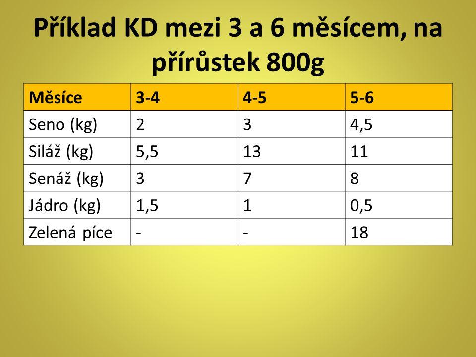 Příklad KD mezi 3 a 6 měsícem, na přírůstek 800g