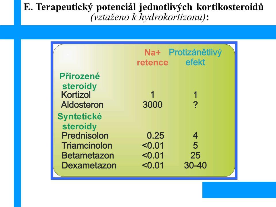 (vztaženo k hydrokortizonu):