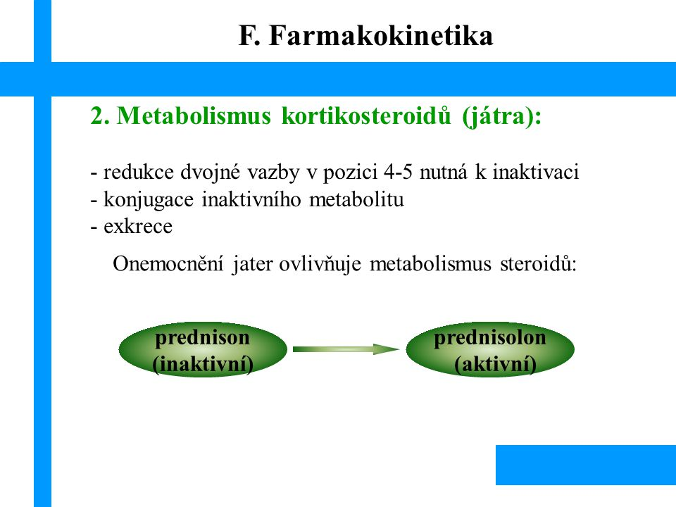 F. Farmakokinetika 2. Metabolismus kortikosteroidů (játra):
