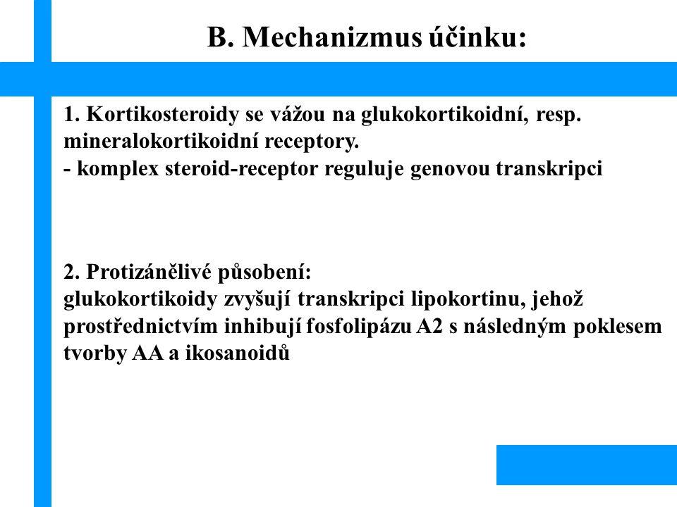 B. Mechanizmus účinku: 1. Kortikosteroidy se vážou na glukokortikoidní, resp. mineralokortikoidní receptory.