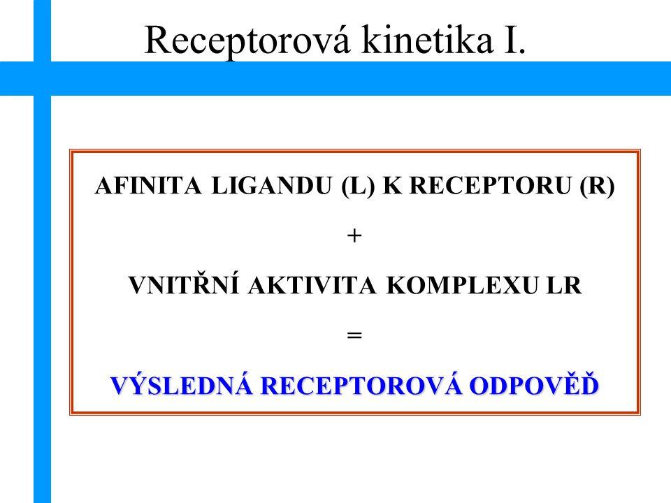 Receptorová kinetika I.