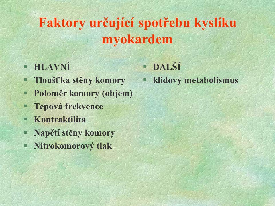 Faktory určující spotřebu kyslíku myokardem