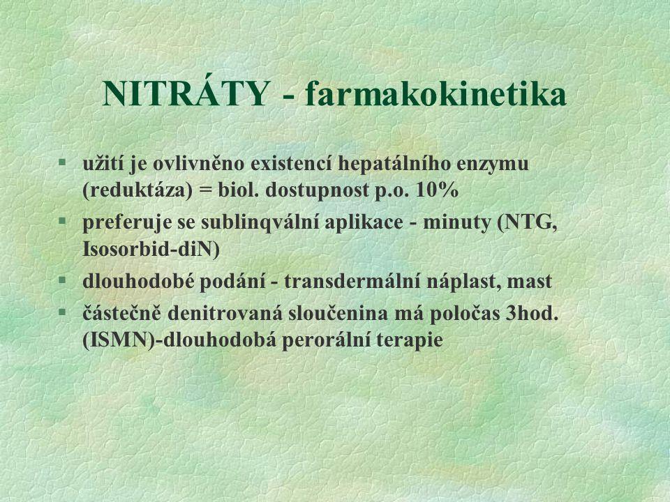 NITRÁTY - farmakokinetika
