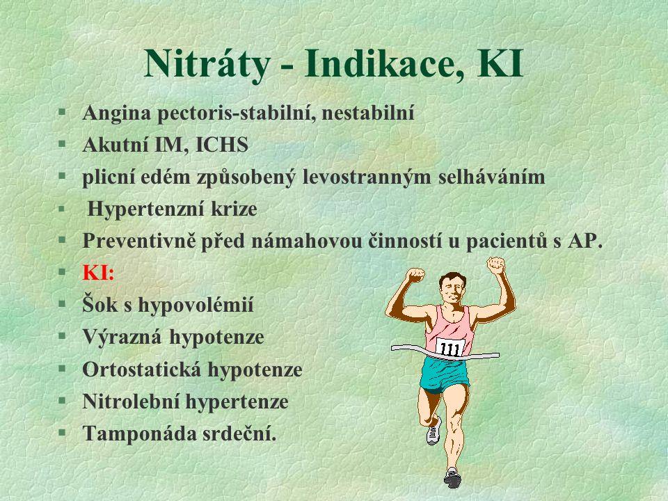 Nitráty - Indikace, KI Angina pectoris-stabilní, nestabilní
