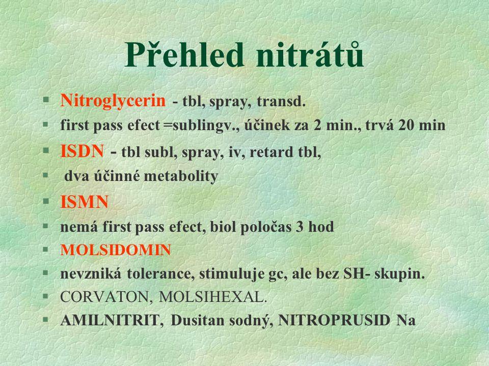 Přehled nitrátů Nitroglycerin - tbl, spray, transd.