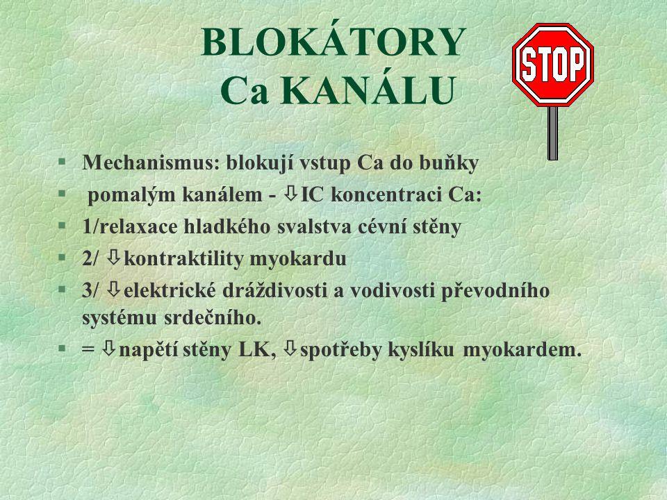 BLOKÁTORY Ca KANÁLU Mechanismus: blokují vstup Ca do buňky