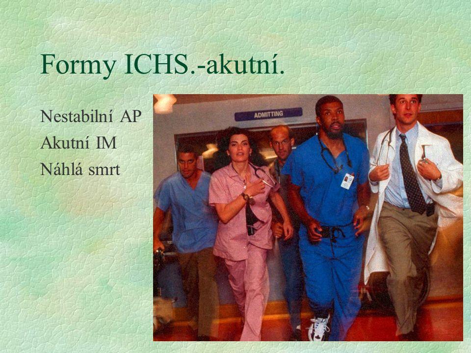 Formy ICHS.-akutní. Nestabilní AP Akutní IM Náhlá smrt