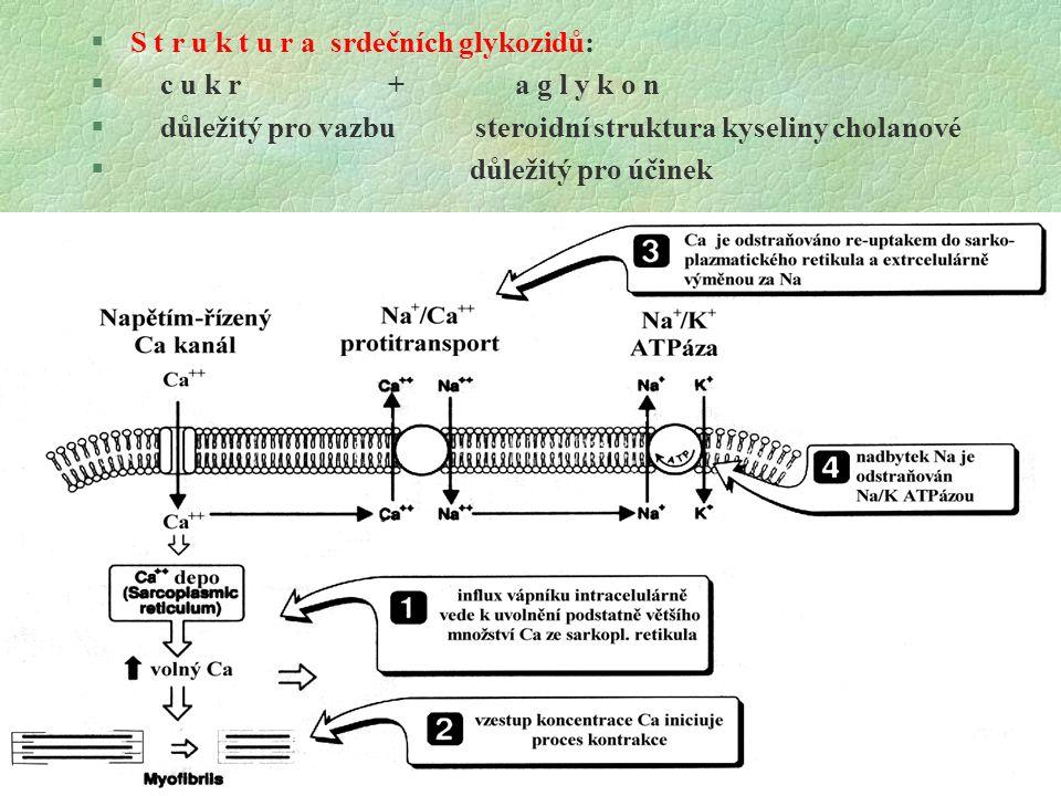 S t r u k t u r a srdečních glykozidů: