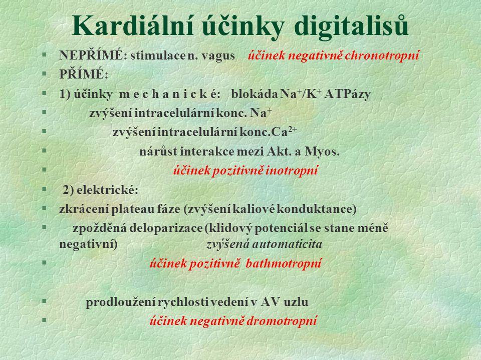 Kardiální účinky digitalisů