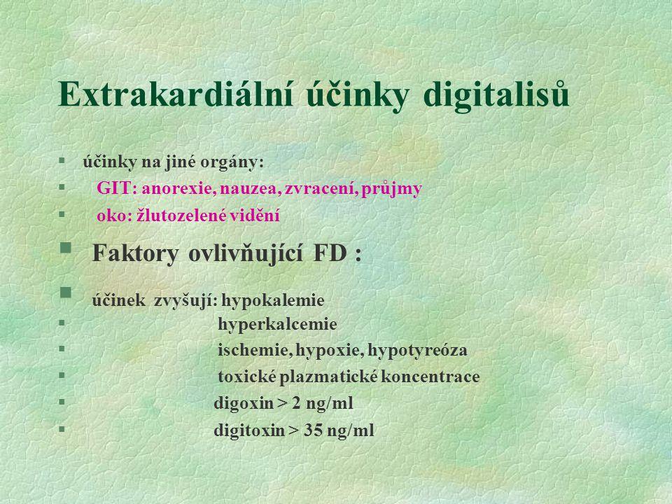 Extrakardiální účinky digitalisů