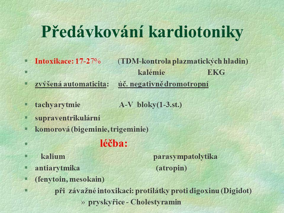 Předávkování kardiotoniky