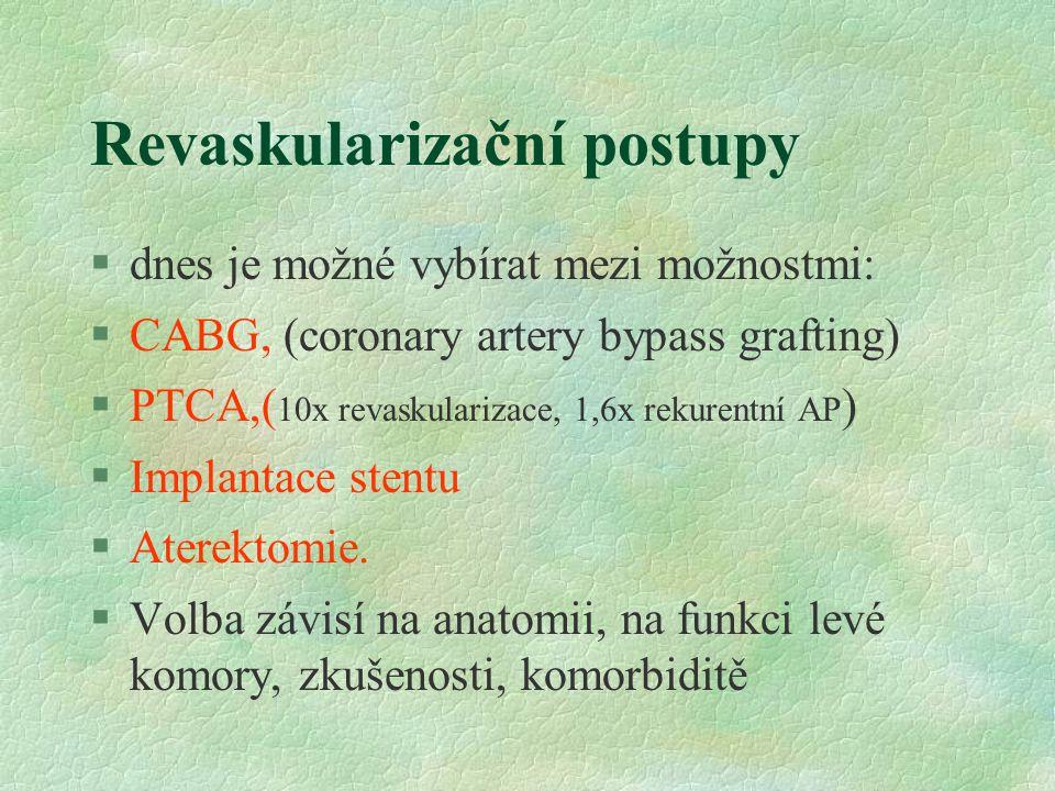 Revaskularizační postupy