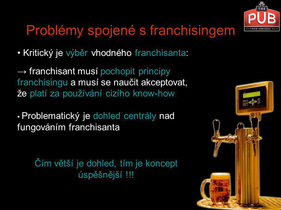 Problémy spojené s franchisingem