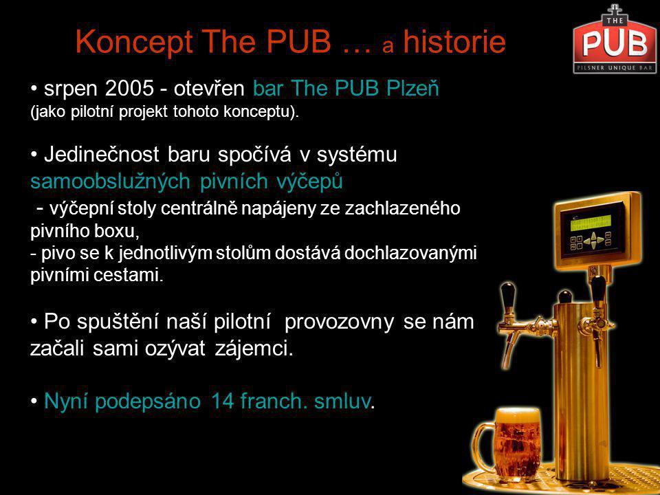 Koncept The PUB … a historie