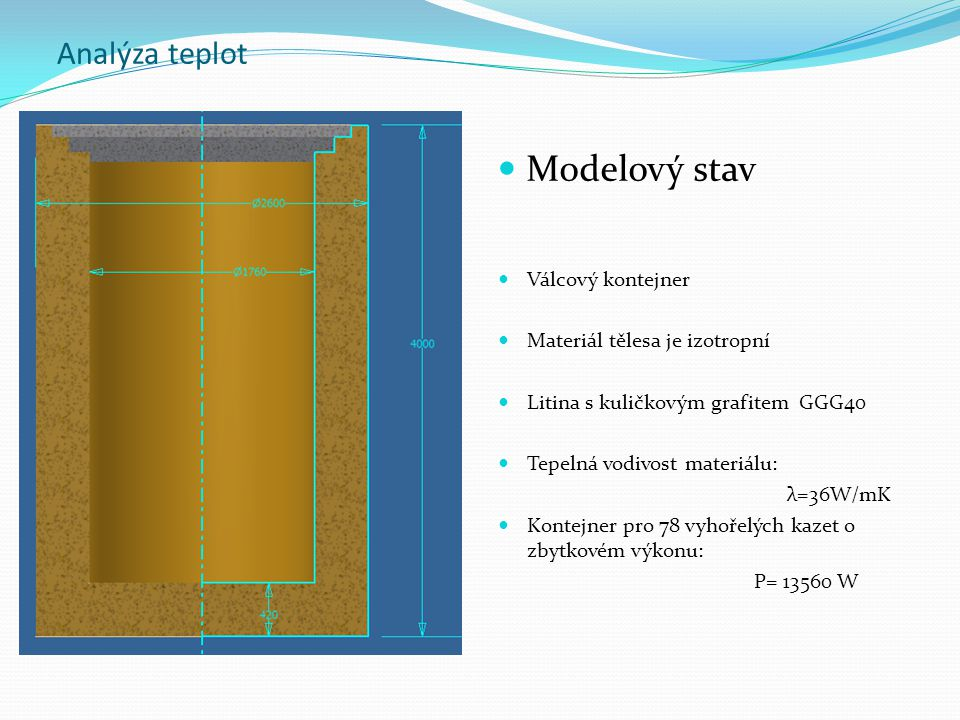 Modelový stav Analýza teplot Válcový kontejner