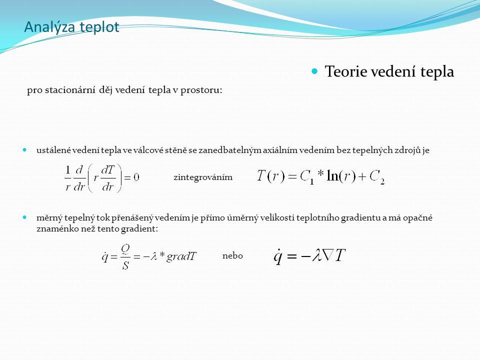 Analýza teplot Teorie vedení tepla