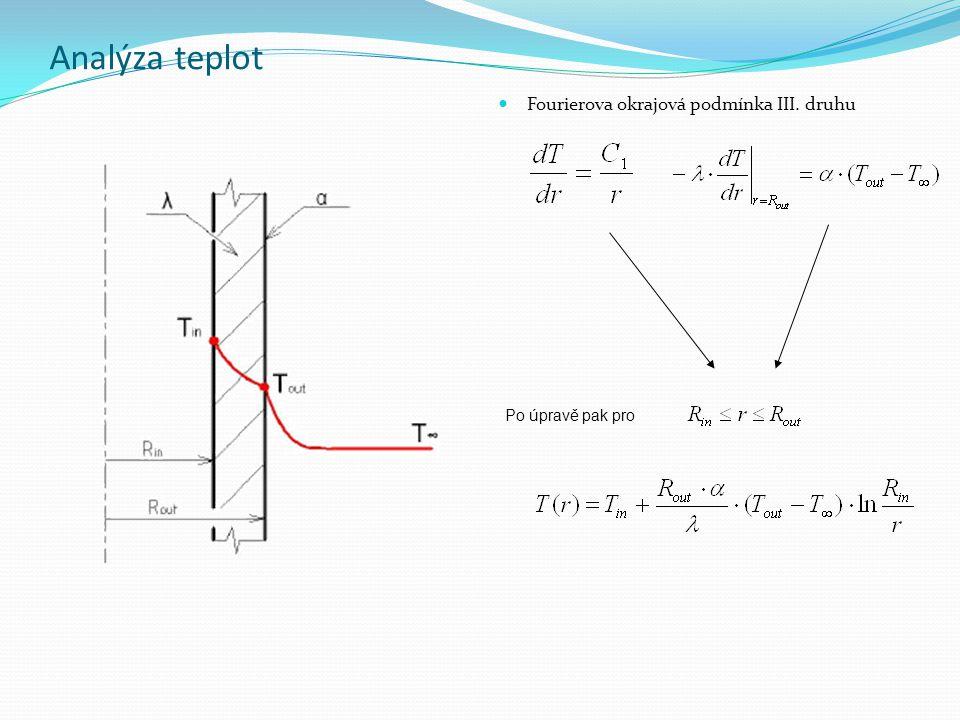 Analýza teplot Fourierova okrajová podmínka III. druhu