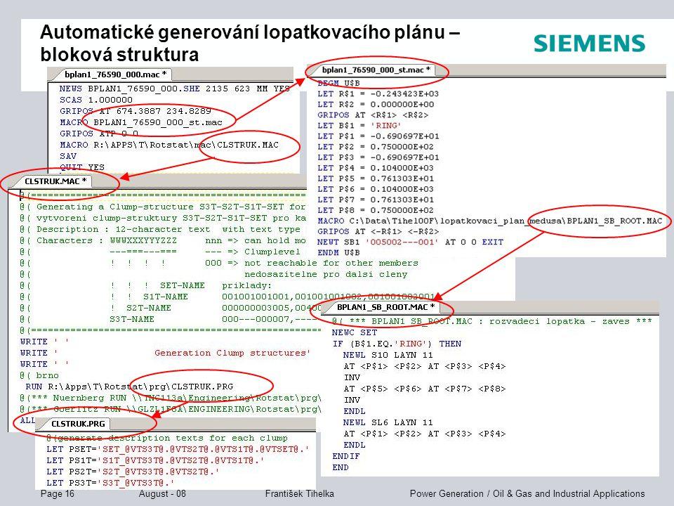 Automatické generování lopatkovacího plánu – bloková struktura