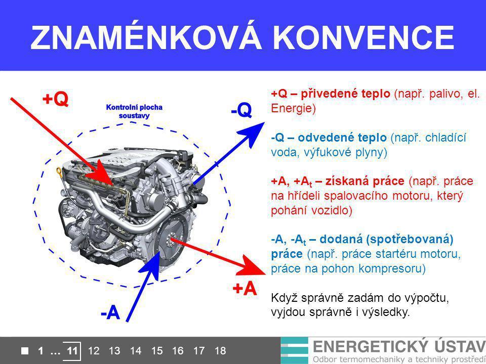 ZNAMÉNKOVÁ KONVENCE +Q – přivedené teplo (např. palivo, el. Energie)