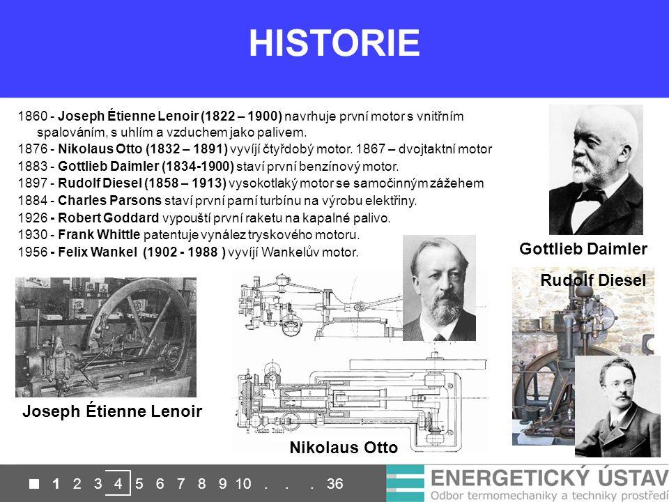 HISTORIE Gottlieb Daimler Rudolf Diesel Joseph Étienne Lenoir