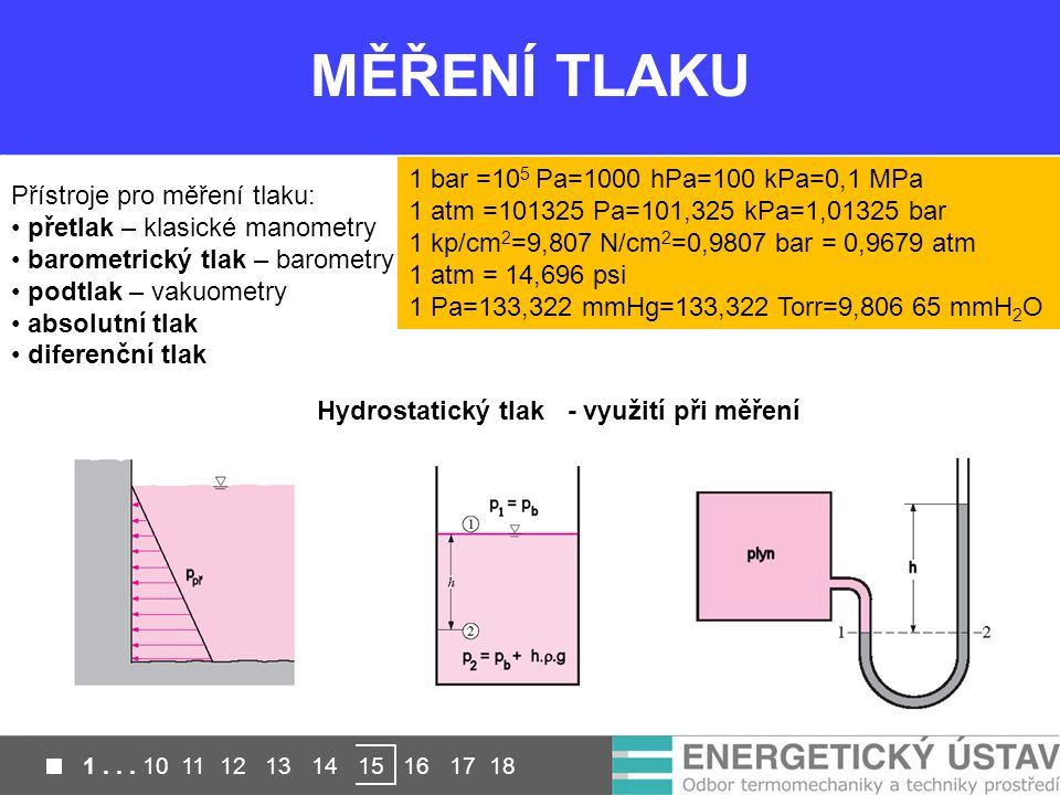 MĚŘENÍ TLAKU 1 bar =105 Pa=1000 hPa=100 kPa=0,1 MPa