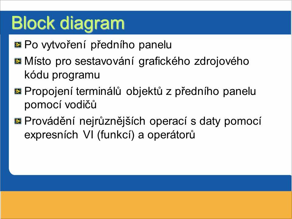 Block diagram Po vytvoření předního panelu