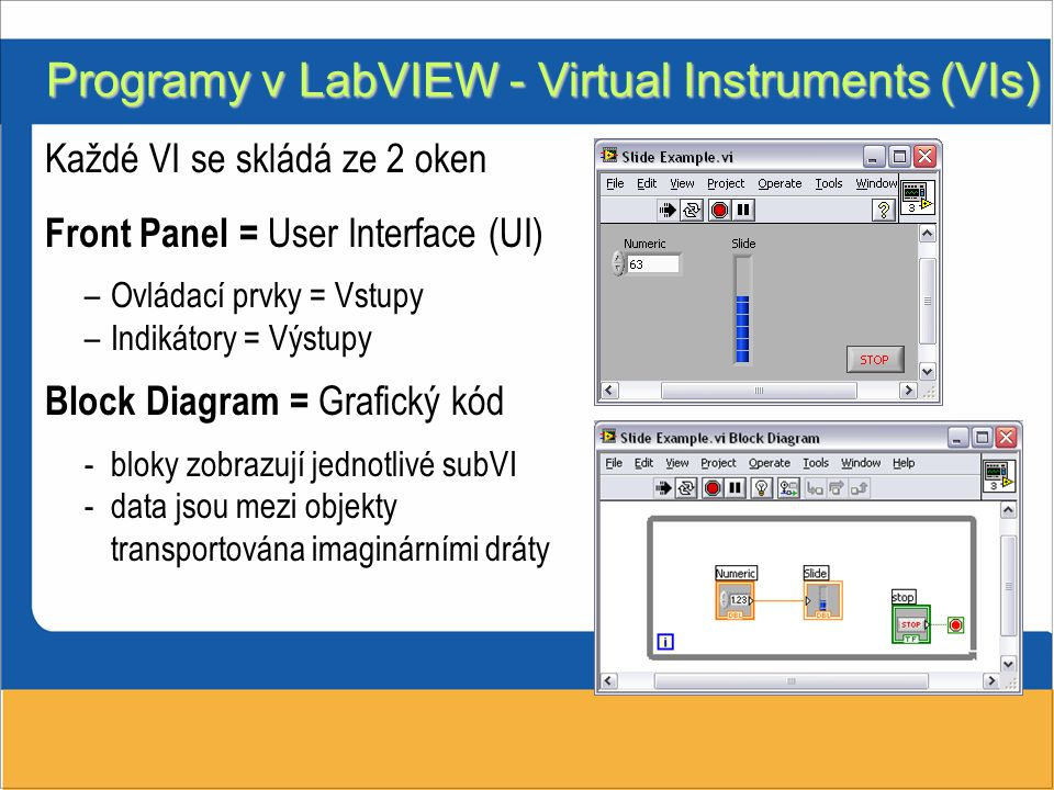 Programy v LabVIEW - Virtual Instruments (VIs)