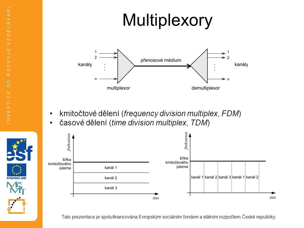 Multiplexory kmitočtové dělení (frequency division multiplex, FDM)