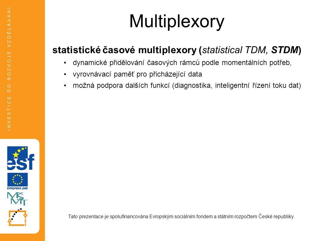Multiplexory statistické časové multiplexory (statistical TDM, STDM)