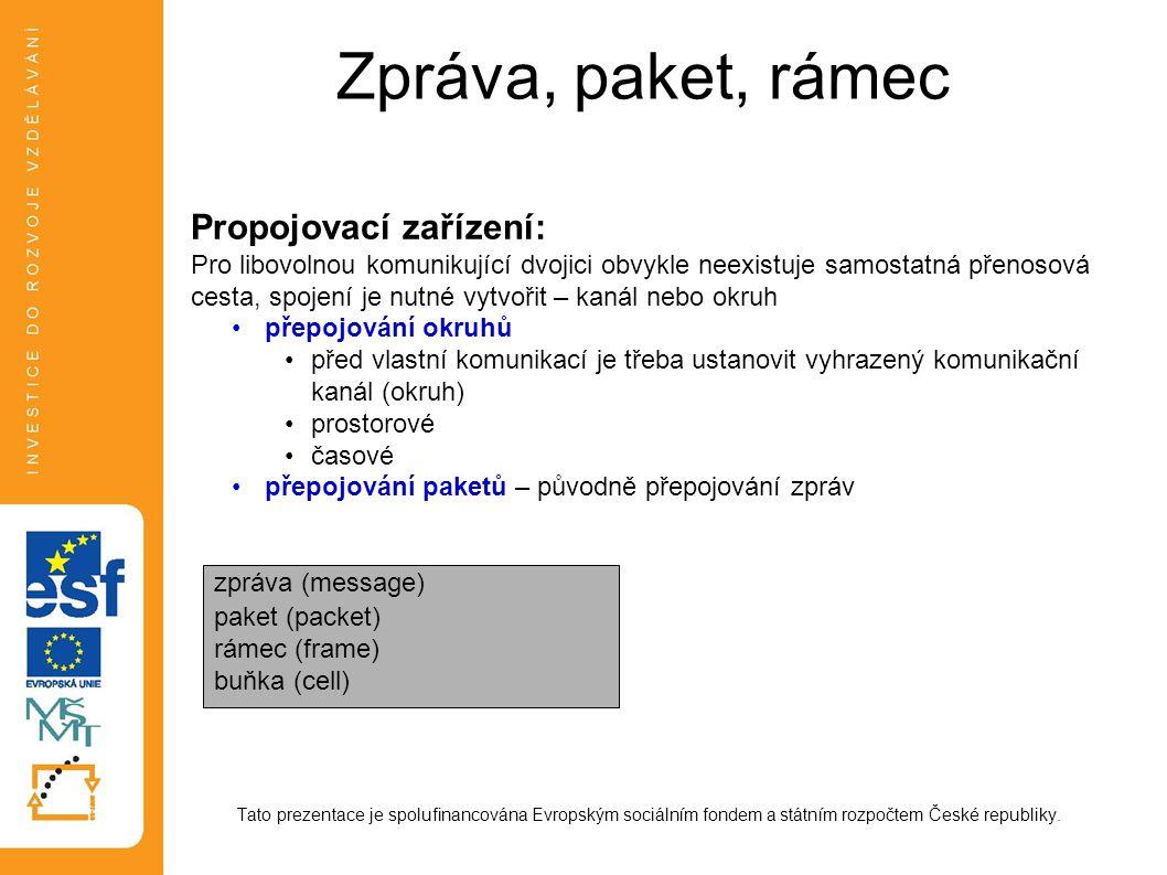 Zpráva, paket, rámec Propojovací zařízení: