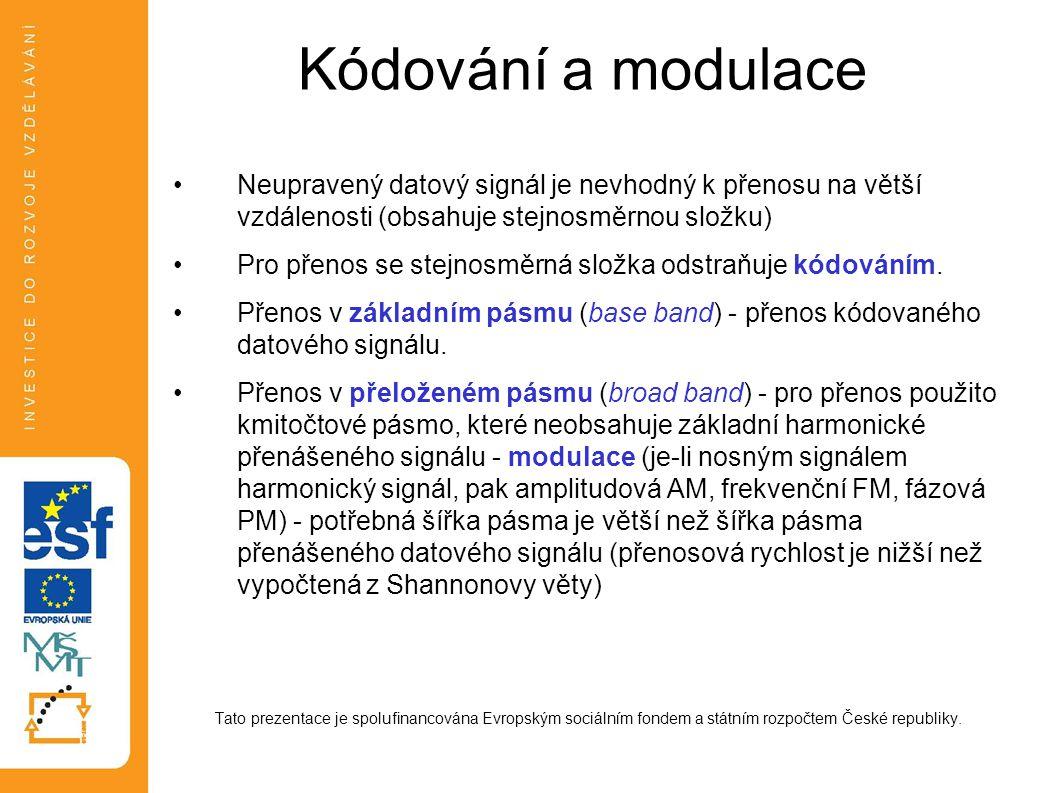 Kódování a modulace Neupravený datový signál je nevhodný k přenosu na větší vzdálenosti (obsahuje stejnosměrnou složku)