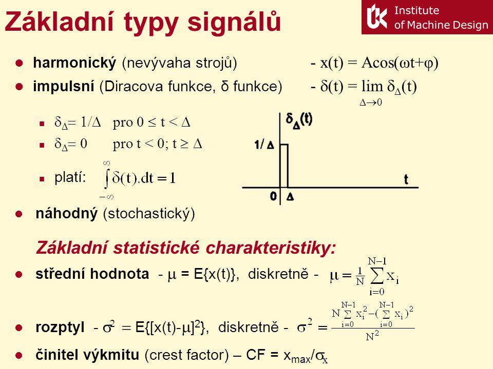 Základní typy signálů Základní statistické charakteristiky: