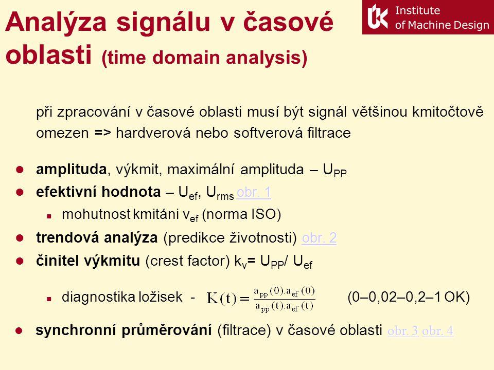 Analýza signálu v časové oblasti (time domain analysis)