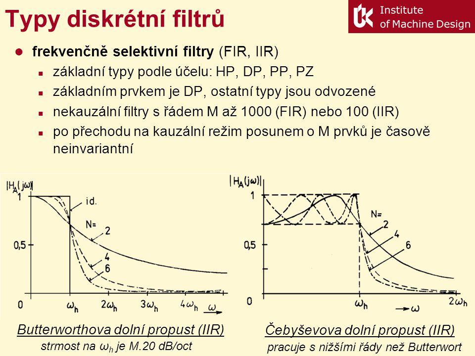 Typy diskrétní filtrů frekvenčně selektivní filtry (FIR, IIR)