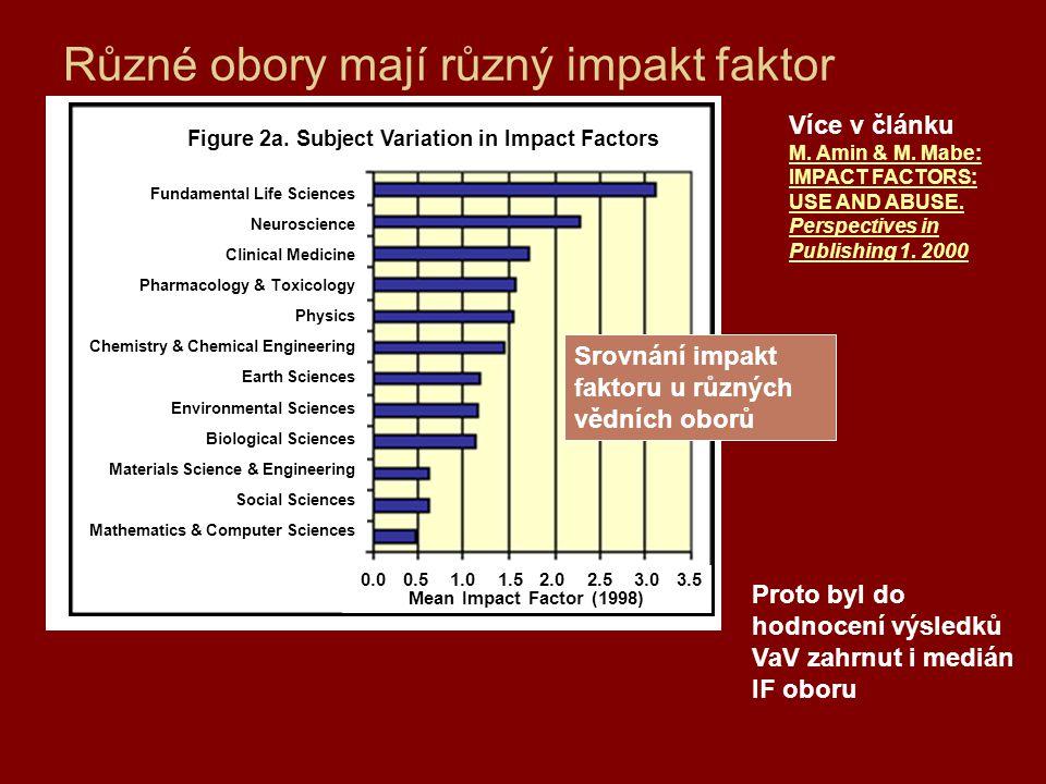 Různé obory mají různý impakt faktor